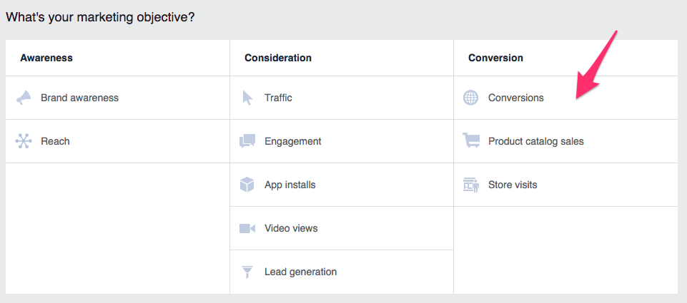 Amazon Facebook Ads: The Ultimate Guide to Advertising