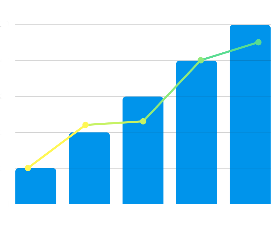 increase conversions with an Amazon Rank Tracker