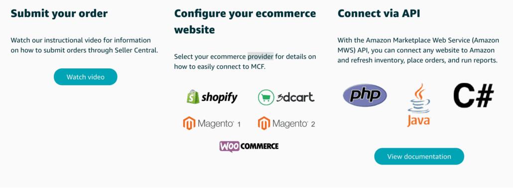 Amazon MCF API