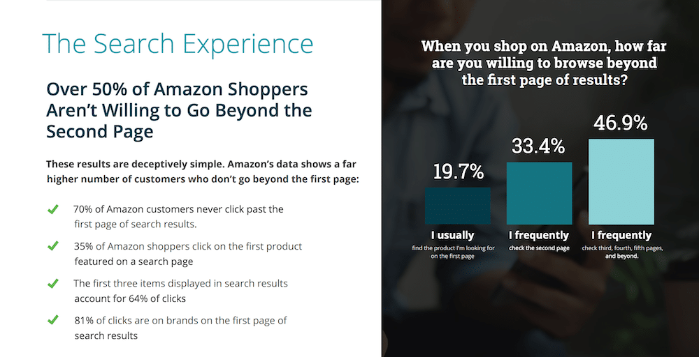 Amazon Search Experience survey