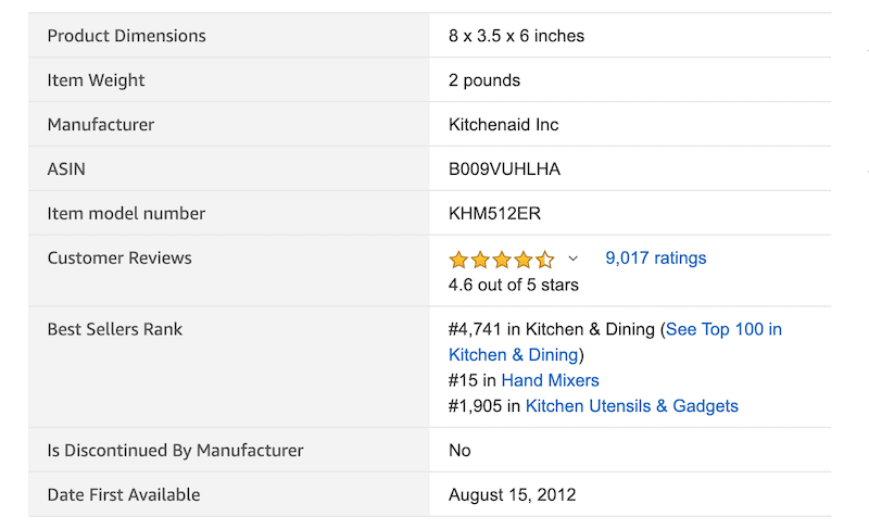 Amazon Best Sellers Rank on a product listing